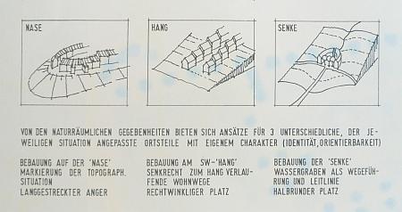 neubaugebietgochsheim-p12